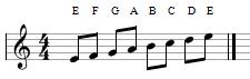 key signature treble clef